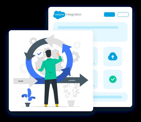 Salesforce Integration Process